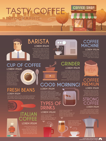 barista: Beautiful vector flat infographic brochure for your projects. Coffee, cafes, coffee shops, types of beverages. Italian coffee. Barista. The consumption of coffee. Flat design.