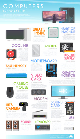Stylish vector infographics on the theme of personal computers and accessories, sell computer hardware, tripled the computer. Modern flat design.