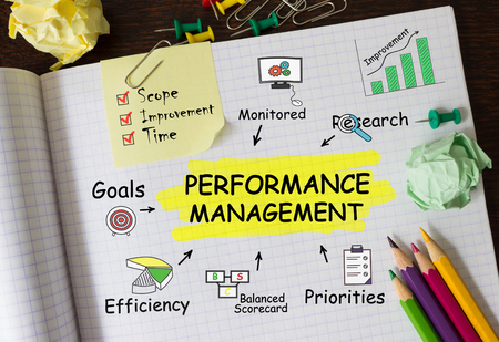 intervenes: Notebook with Toolls and Notes about Performance Management,concept Stock Photo