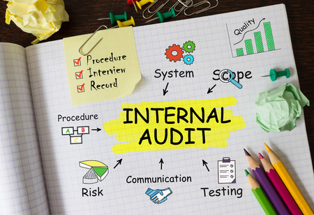 Notebook with Toolls and Notes about Internal Audit,concept Stockfoto