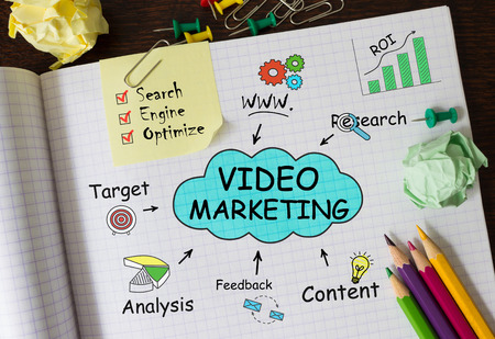 direct sale: Notebook with Tools and Notes About Video Marketing,concept