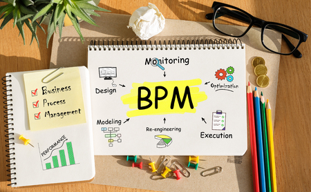 reengineering: Notebook with Tools and Notes about BPM, concept