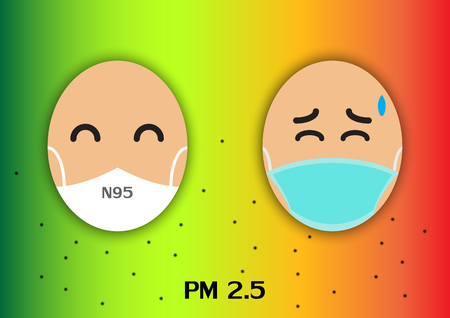 vector of cartoon compare with N95 and surgical mask, respirators for protection against PM 2.5