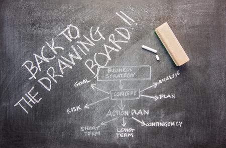 plan de accion: Ilustraci�n de pizarra del plan de acci�n de la estrategia de negocio borr� lista para renovar con tiza