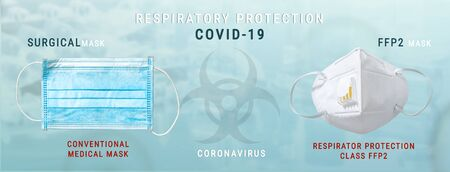 Anti virus protection mask ffp2 standart to prevent corona COVID-19 infection