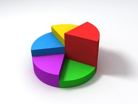 color pie diagram  photo