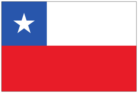 bandera de chile: Bandera: Chile  bandera de Chile.