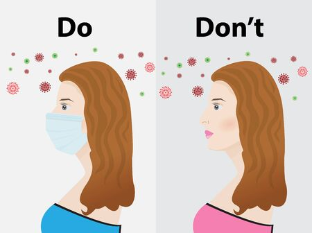 Covid-19 pandemic.Two images of the woman do and don't wearing mask,vector illustration. Ilustração
