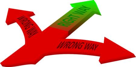 wrong: Right and wrong way