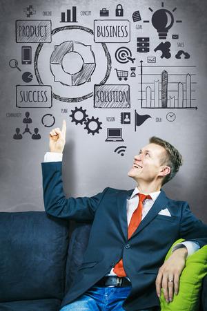 Wijzen business concept en de planning Stockfoto