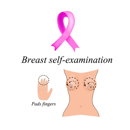 nude woman standing: Breast self-examination. The fight against breast cancer. Diagnosis of breast cancer. The fight against breast cancer. Pink ribbon cancer. Vector illustration on isolated background.