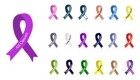 Cancer Ribbon. Zestaw wstążek o różnych kolorach z rakiem. Międzynarodowy Dzień raka. Światowy Dzień Walki z Rakiem. Międzynarodowy Childhood Cancer Day. Ilustracja na białym tle.