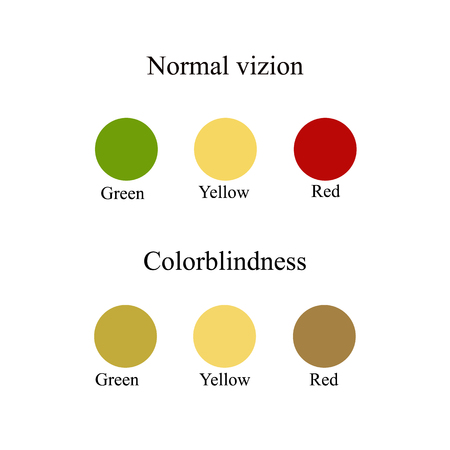 perception: Color blindness. Eye color perception. illustration on isolated background.