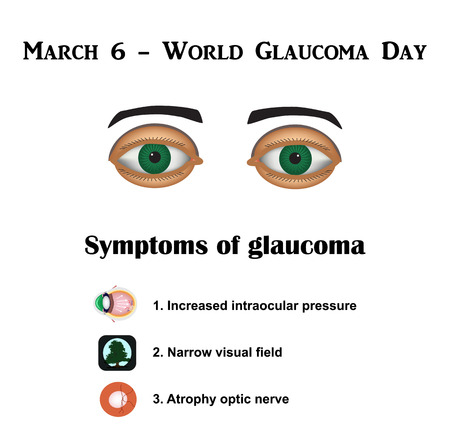 drainage: Glaucoma. Symptoms of glaucoma. Atrophy of the optic nerve. Field of view at glaukome.Stroenie eyes. Infographics. illustration on isolated background.