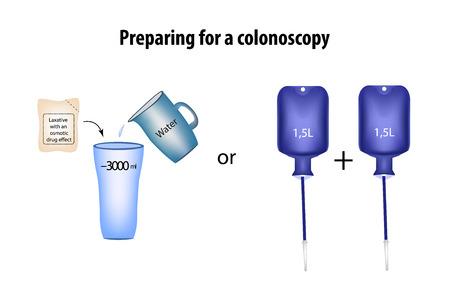 einlauf: Die Vorbereitung auf eine Koloskopie. Reinigung. Einlauf. Infografik. Illustration