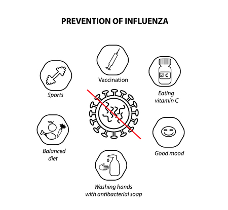 Prevention of influenza. illustration on isolated background. Illustration
