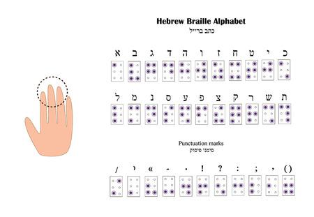 Hebrew Alphabet Braillet for blind people.