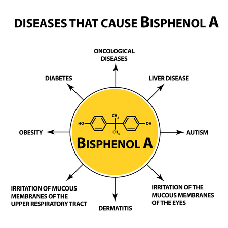 Diseases that cause Bisphenol A. Chemical formula. Infographics. Vector illustration on isolated background