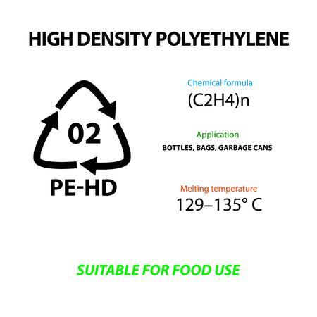 High Density Polyethylene. Plastic marking label