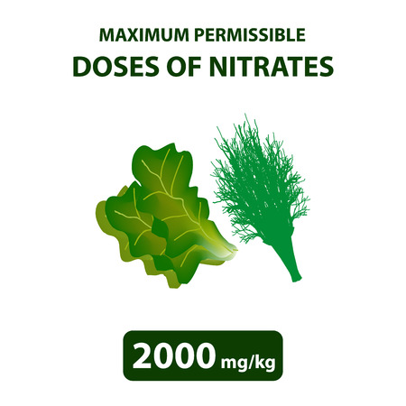 The maximum allowable dose of nitrates in dill, salad. Nitrates in vegetables and fruits.