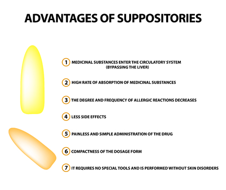 Advantages of suppositories. Infographics. Vector illustration on isolated background