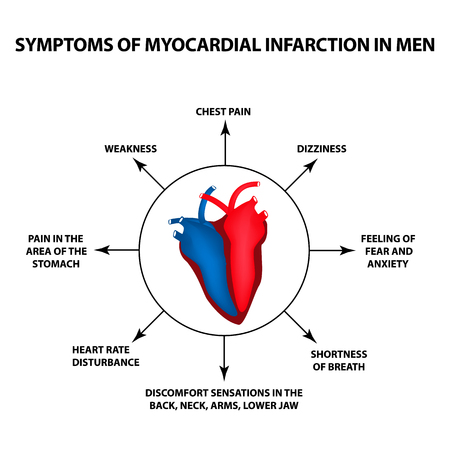 Symptoms of myocardial infarction in men. A heart attack. World Heart Day. Vector illustration on isolated background.