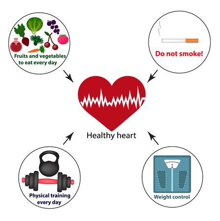 Healthy heart. Proper nutrition. Vegetables and fruits. Sport. Weight control. No smoking. Infographics. Vector illustration on isolated background