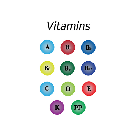 Icons of vitamins - A, B1, B5, B6, B9, B12, C, K, D, E, PP. Vector illustration on isolated background