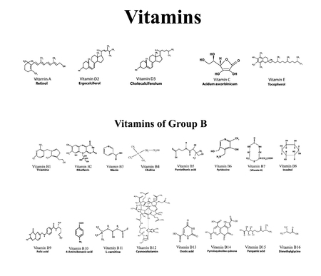 Water soluble vitamins set. Vitamins of group B. Chemical molecular formulas of vitamins. Infographics. Vector illustration on an isolated background.