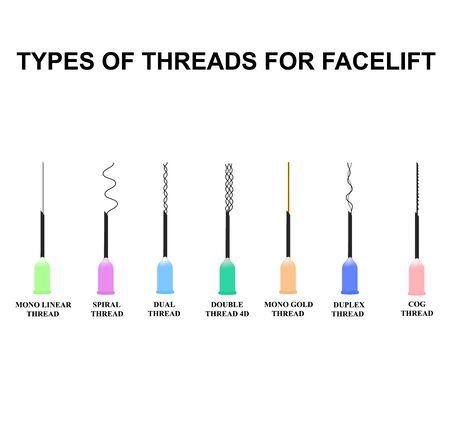 Tipos de hilos para lifting facial. Lifting de hilos de mesoterapia. Diferentes tipos de hilos para lifting facial. La estructura de la piel. Arrugas Infografía. Ilustración de vector sobre fondo aislado