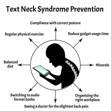 Prevenzione della sindrome del collo del testo. Curvatura spinale, cifosi, lordosi del collo, scoliosi, artrosi. Postura scorretta e chinarsi. Infografica. Illustrazione vettoriale su sfondo isolato