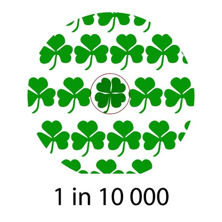 Four leaf clover is one of 10,000. St. Patricks Day. Vector illustration on isolated background.