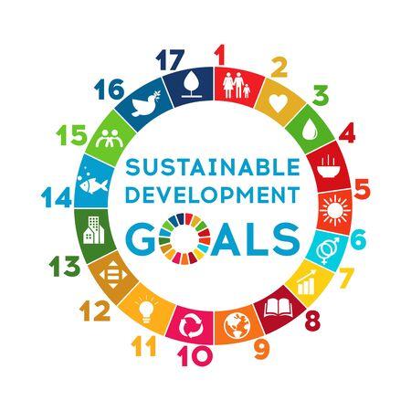 Duurzame Ontwikkeling Wereldwijde doelstellingen. Maatschappelijk verantwoord ondernemen.