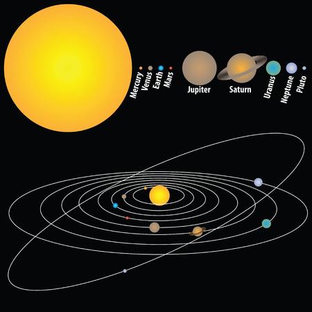 planeten zwart  Stock Illustratie