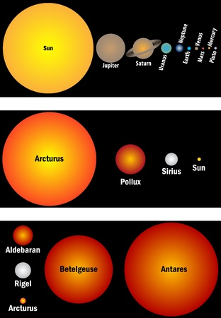 Planets and stars size in relation Stock Vector - 11675369