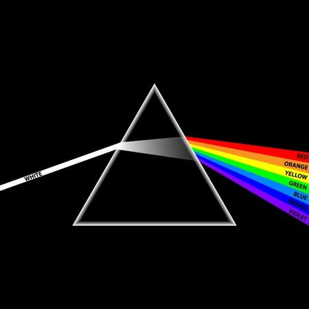 refracting: spectrum