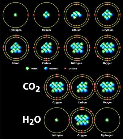 wasserstoff: chemische kovalente Bindungen schwarz