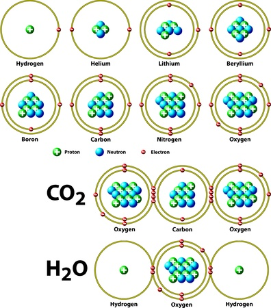 covalent: chemical covalent bonds