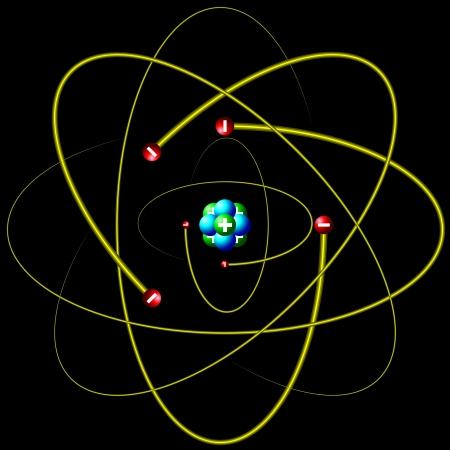 covalent: Atom