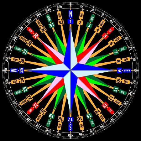 puntos cardinales: Brújula tarjeta de negro Vectores