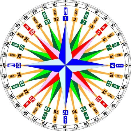 puntos cardinales: Esfera de brújula Vectores