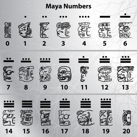 history month: Maya numbers Illustration