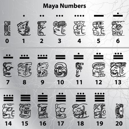 cultura maya: N�meros mayas Vectores