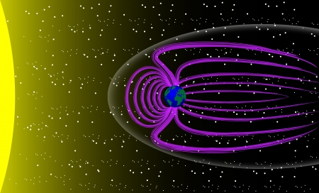 Magnétosphère Vecteurs