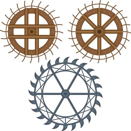 water mill: mill wheel