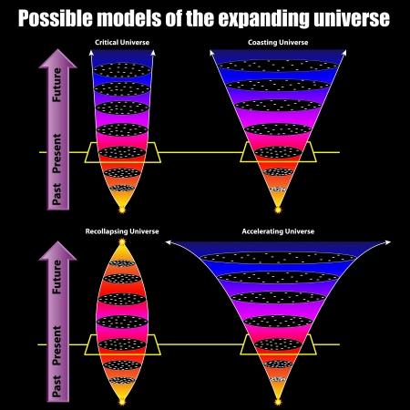 expanding: Posibles modelos de la expansi�n del universo Vectores