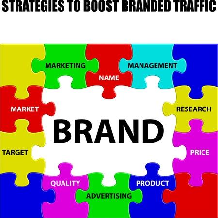 coup de pouce: Strat�gies pour augmenter le trafic de marque