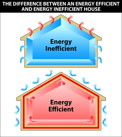 The difference between an energy efficient and energy inefficient house Vector