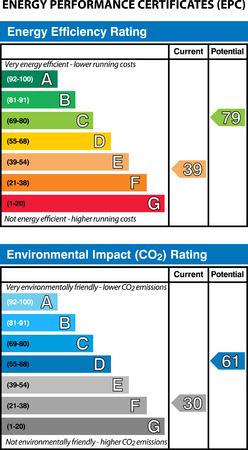 Biomass: Energy Performance Certificates