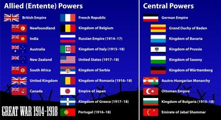 世界大戦 (大きい戦争) に参加した国